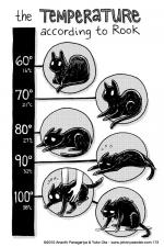 173 - thermometer cat